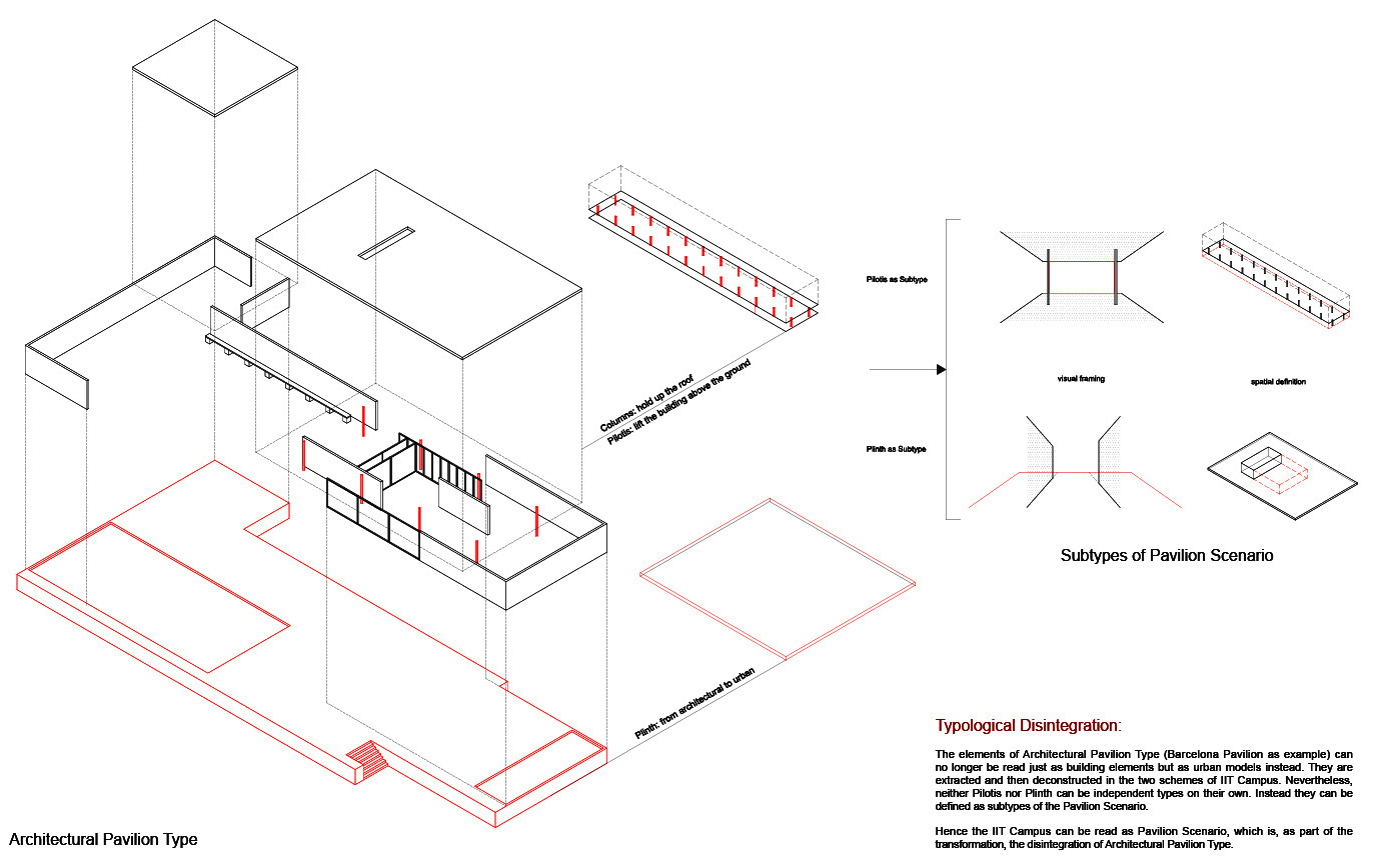 2_Typological Disintegration-From Architectural Pavilion Type to Pavilion Scenario