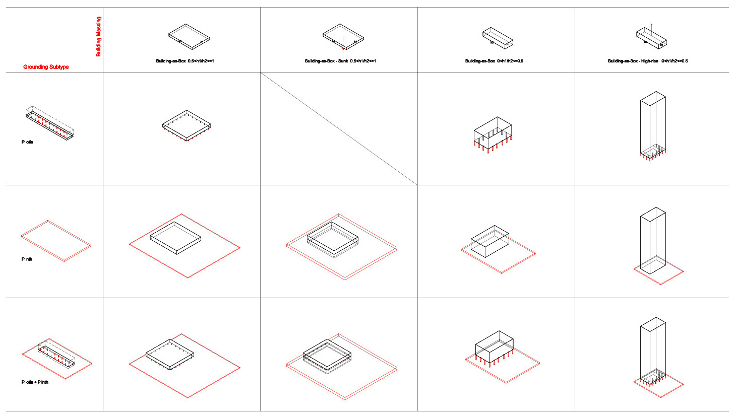 4_Typological Transformation Phase I-Subtypes from Pavilion Scenario