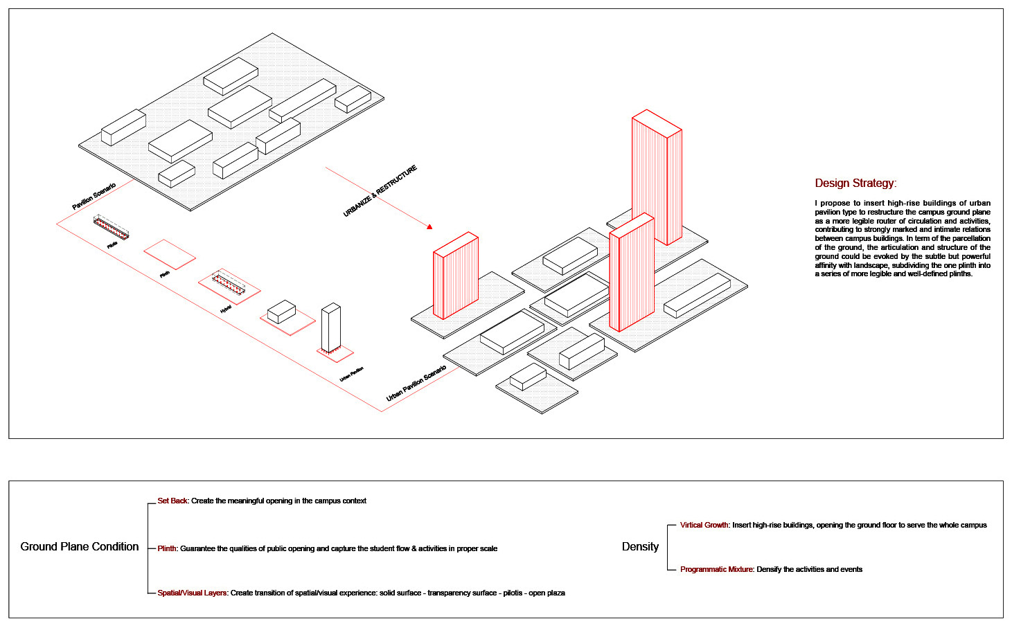 9_Design Constraintse