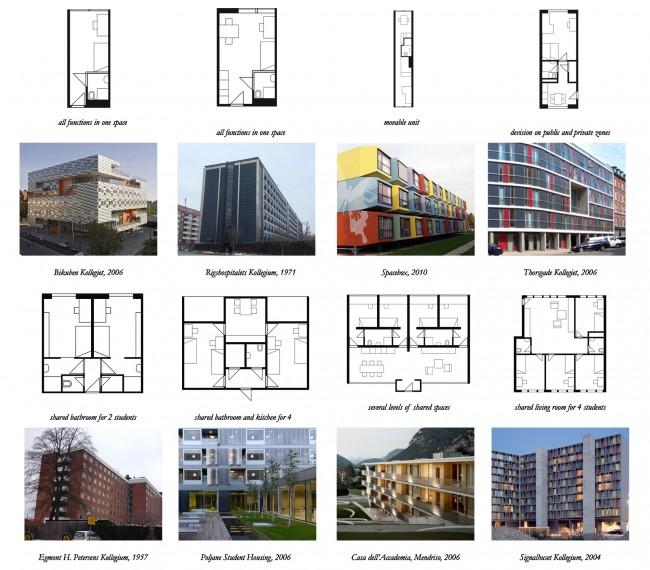 7 Student_Housing,_Denmark