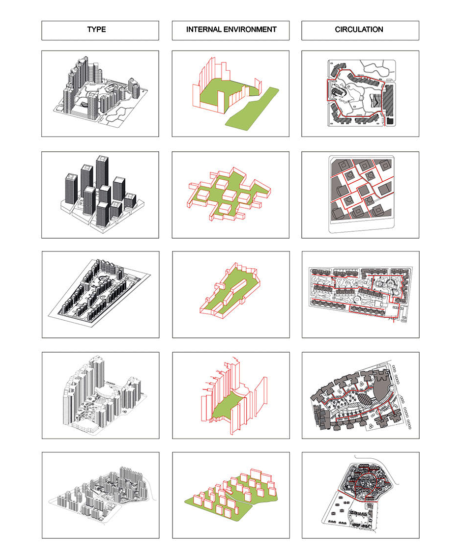 Persistence of the Collective Urban Model in Beijing  