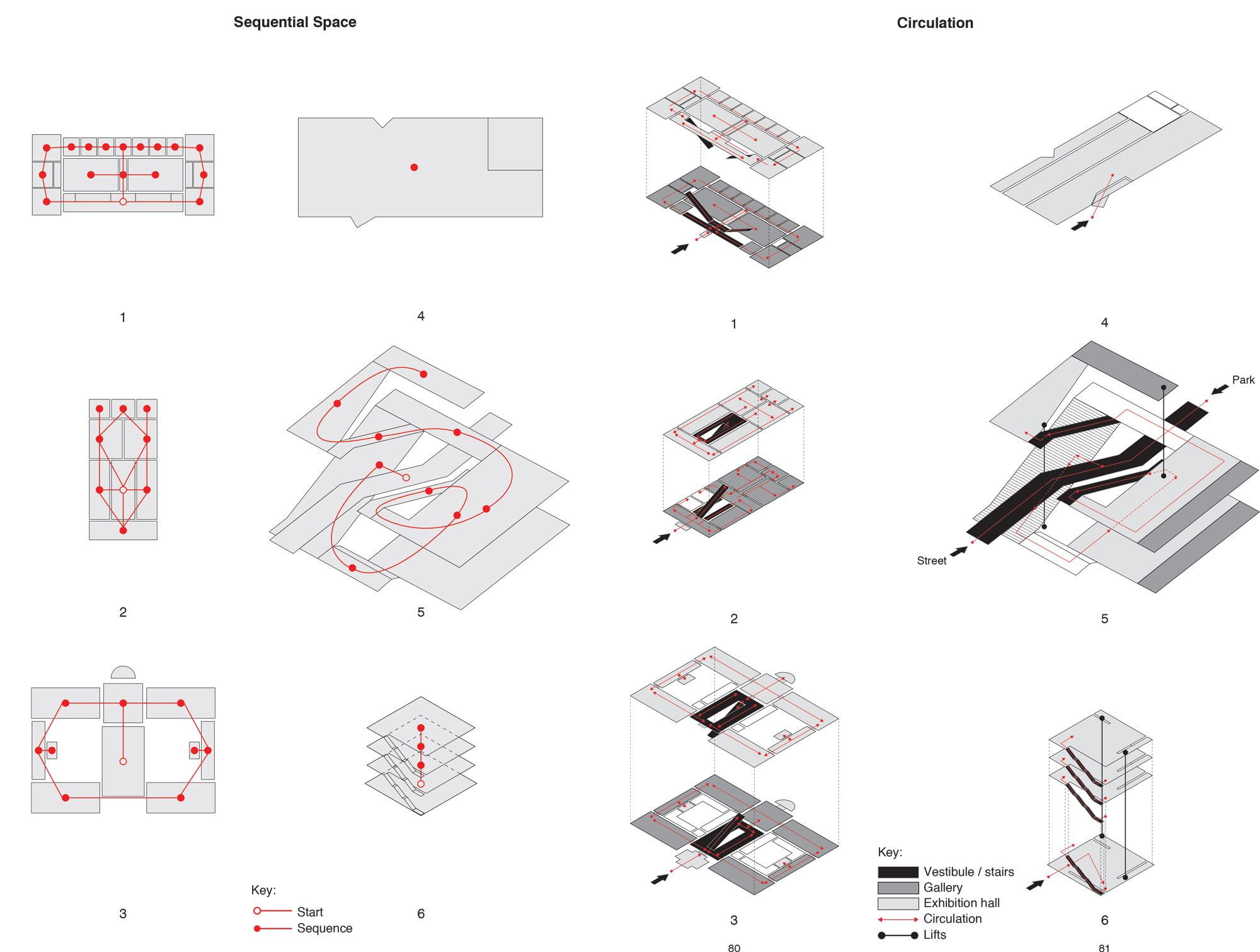 The kunsthalle for Spatial analysis architecture